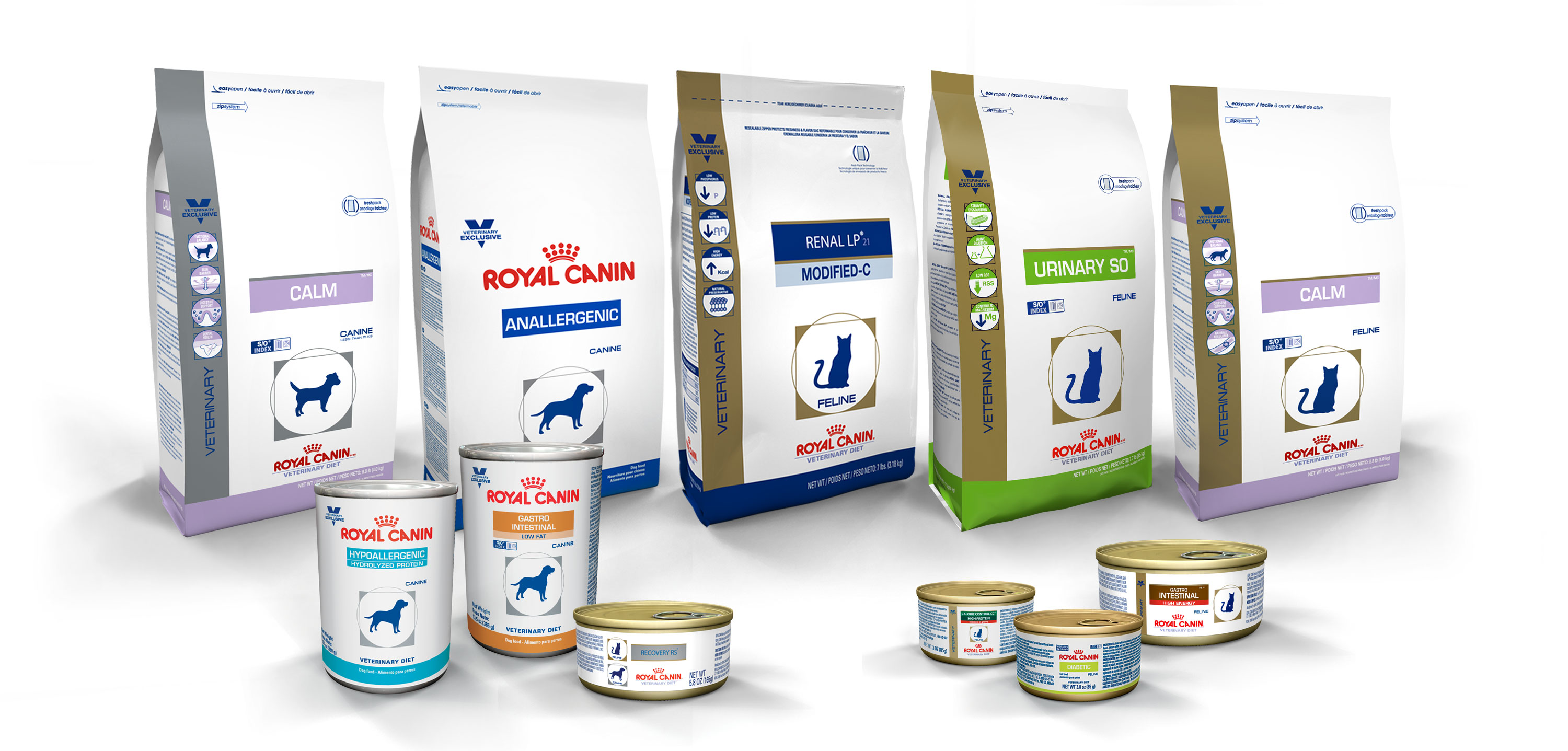 Royal Canin Diets